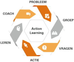 Action Learning basis